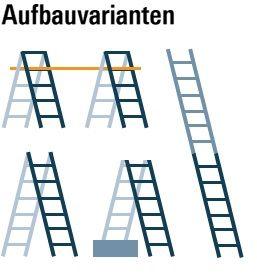 Aufbauvarianten-1058