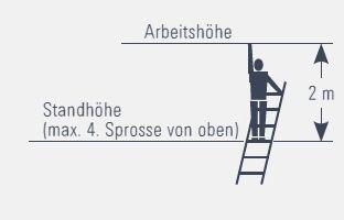 Arbeitsh-he-Anlegeleiter