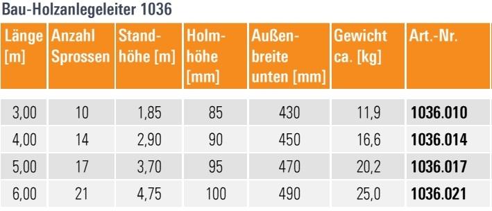 Layher-Tabelle-Bau-Holzanlegeleiter-1036
