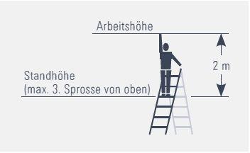 Arbeitsh-he-Stehleiter