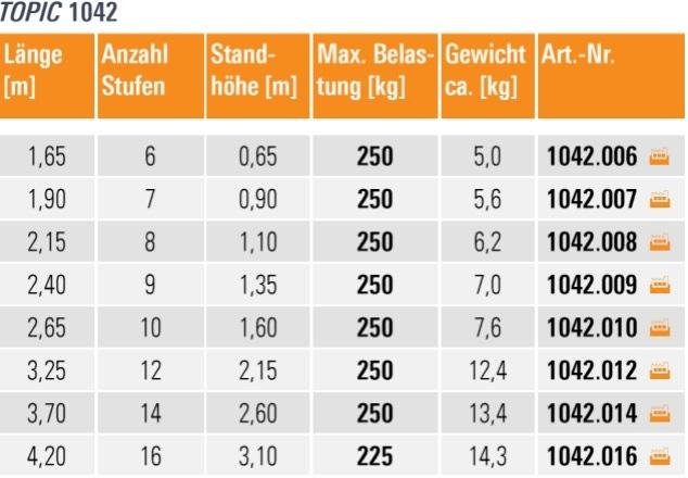 Layher-Tabelle-Topic-1042LOYgowqnTWz4U