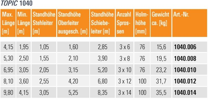 Layher-Tabelle-Topic-Allzweckleiter-1040