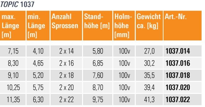 Layher-Tabelle-Topic-Seilzugleiter-1037