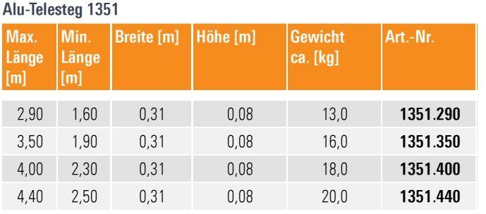 Layher-Tabelle-Topic-Telesteg-1351