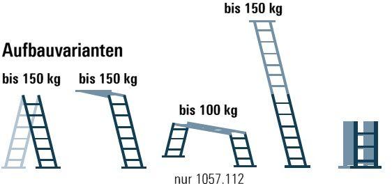 Aufbauvarianten-1057